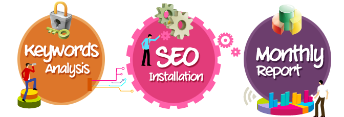Best SEO Services in Delhi NCR Ideally Suit The Budget of Everyone